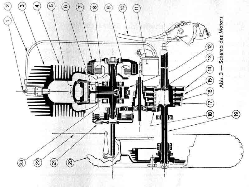 Vespa_gs_motor technical details 1978 vespa piaggio motor diagram at n-0.co
